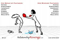 Play Relationship Revenge game