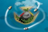Play Port Pilot game